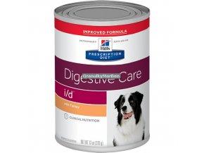 Konzerva Hills Canine Diet id